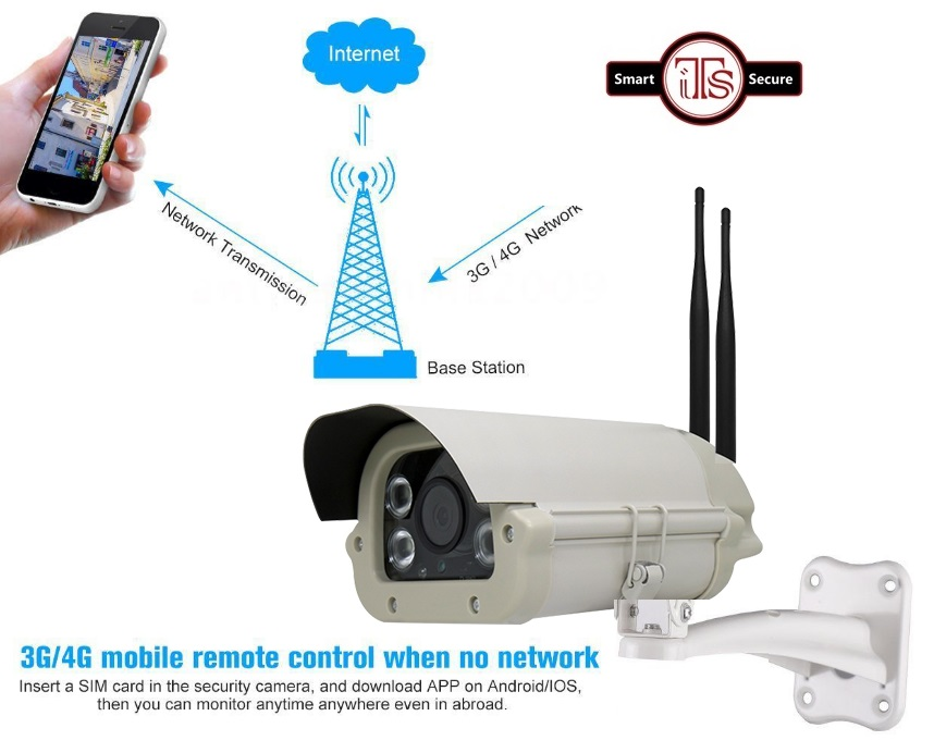 ITS Wireless 4G/3G SIM GSM Economical WiFi Bullet Camera (With 16Gb)